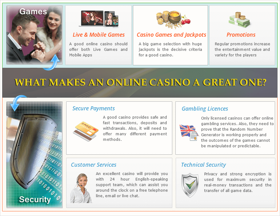 What is the best online casinos hoyle casino 2008 1.0
