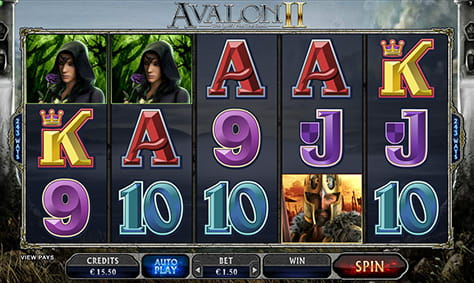 Overview of Avalon 2's Features