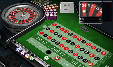 Overview of Classic Roulette