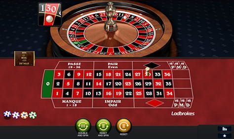 Overview of the Features of Premium French Roulette